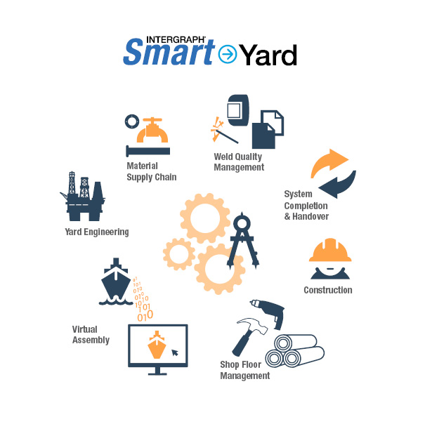 Intergraph Smart Yard